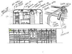 Cuál es el proceso ideal de creación de un concepto de retail - Comas (Croquis)